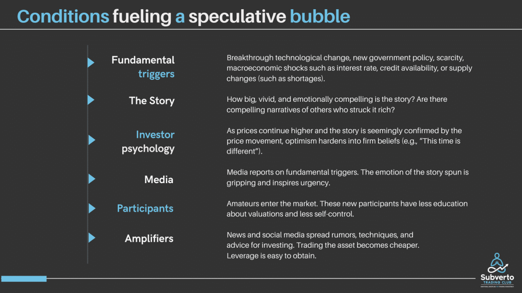 Conditions fueling a speculative bubble
